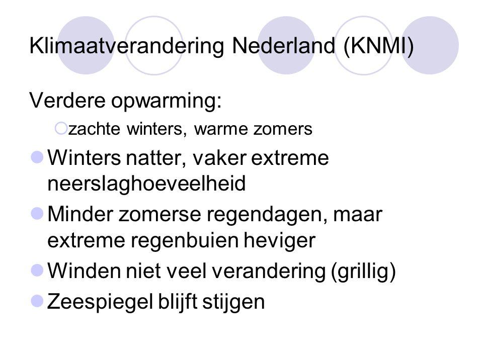 Klimaatverandering Nederland (KNMI)