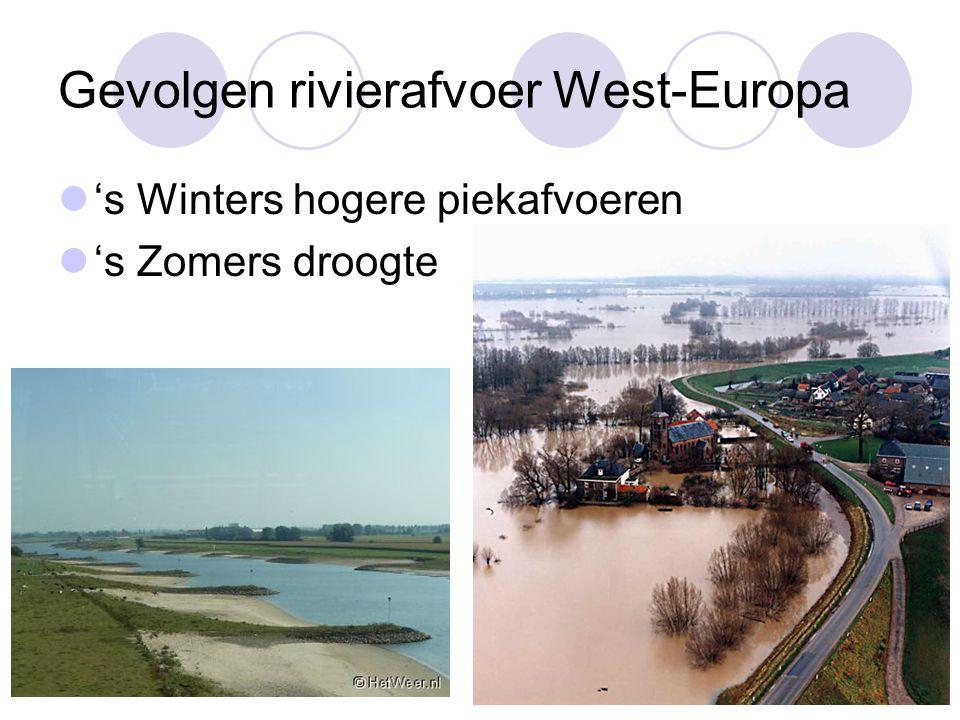 Gevolgen rivierafvoer West-Europa