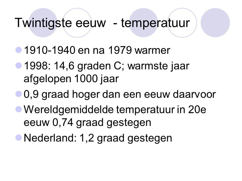 Twintigste eeuw - temperatuur