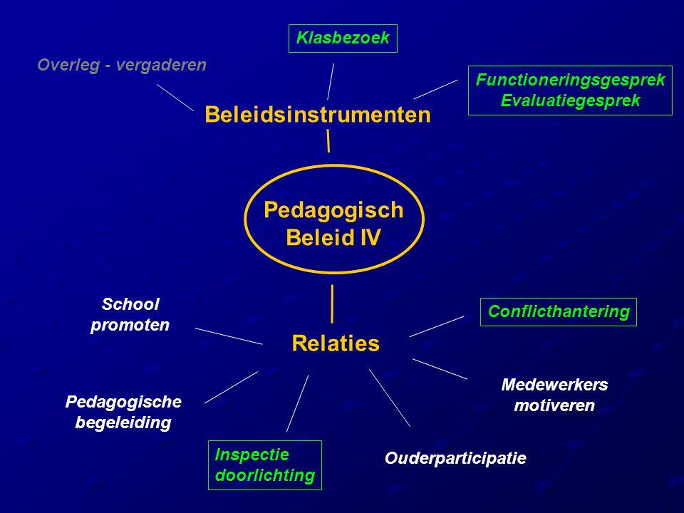 Beleidsinstrumenten Pedagogisch Beleid IV Relaties Klasbezoek