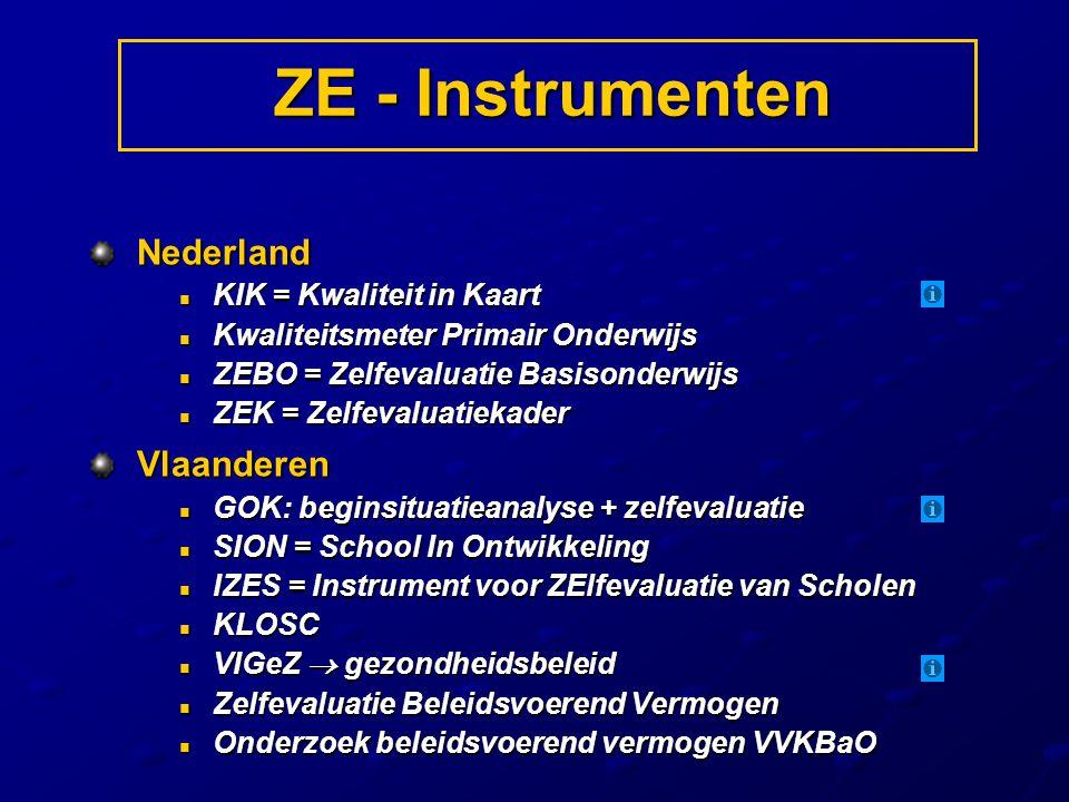 ZE - Instrumenten Nederland Vlaanderen KIK = Kwaliteit in Kaart