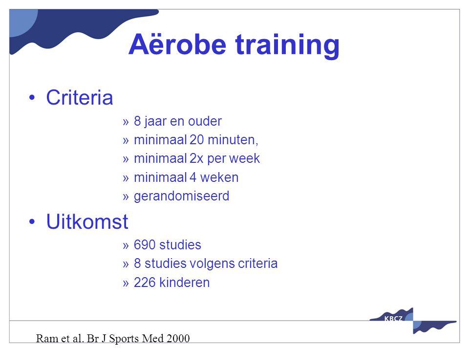 Aërobe training Criteria Uitkomst 8 jaar en ouder minimaal 20 minuten,
