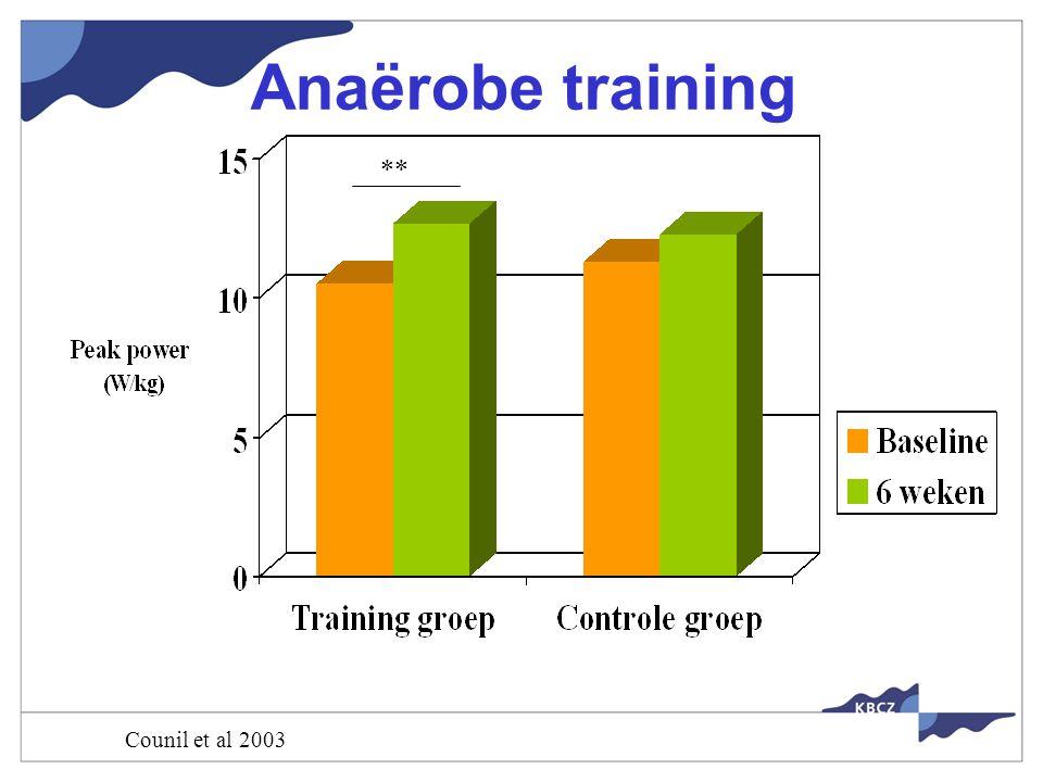 Anaërobe training ** Counil et al 2003
