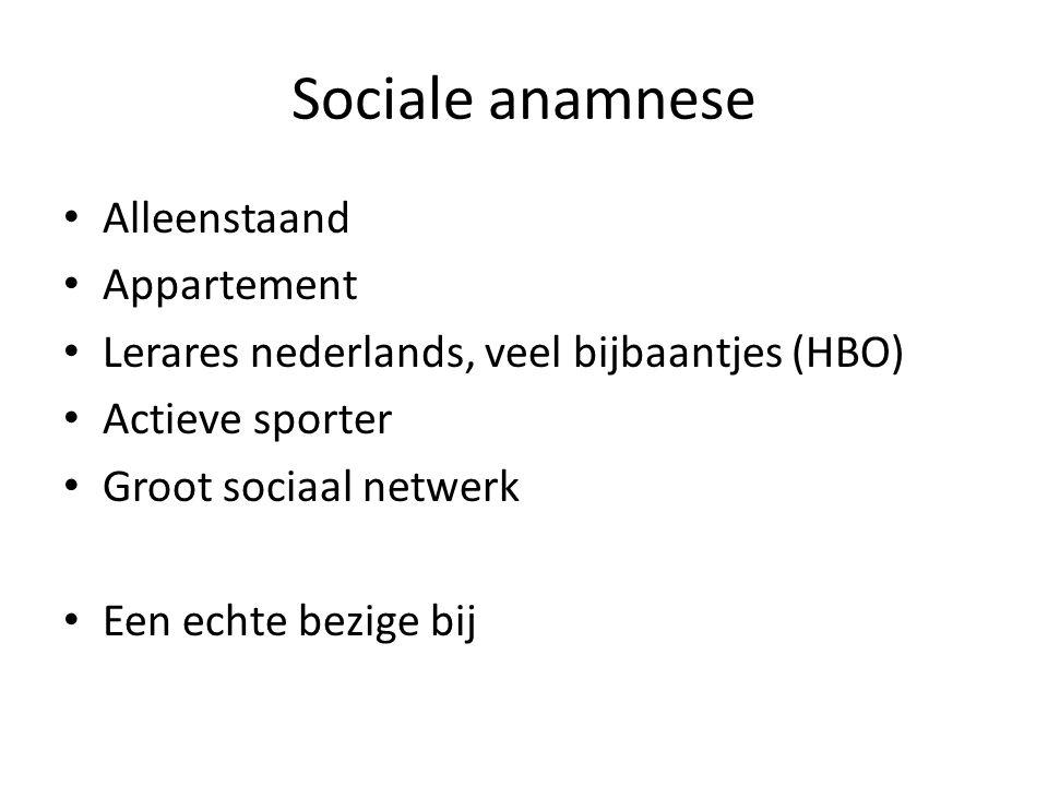 Sociale anamnese Alleenstaand Appartement