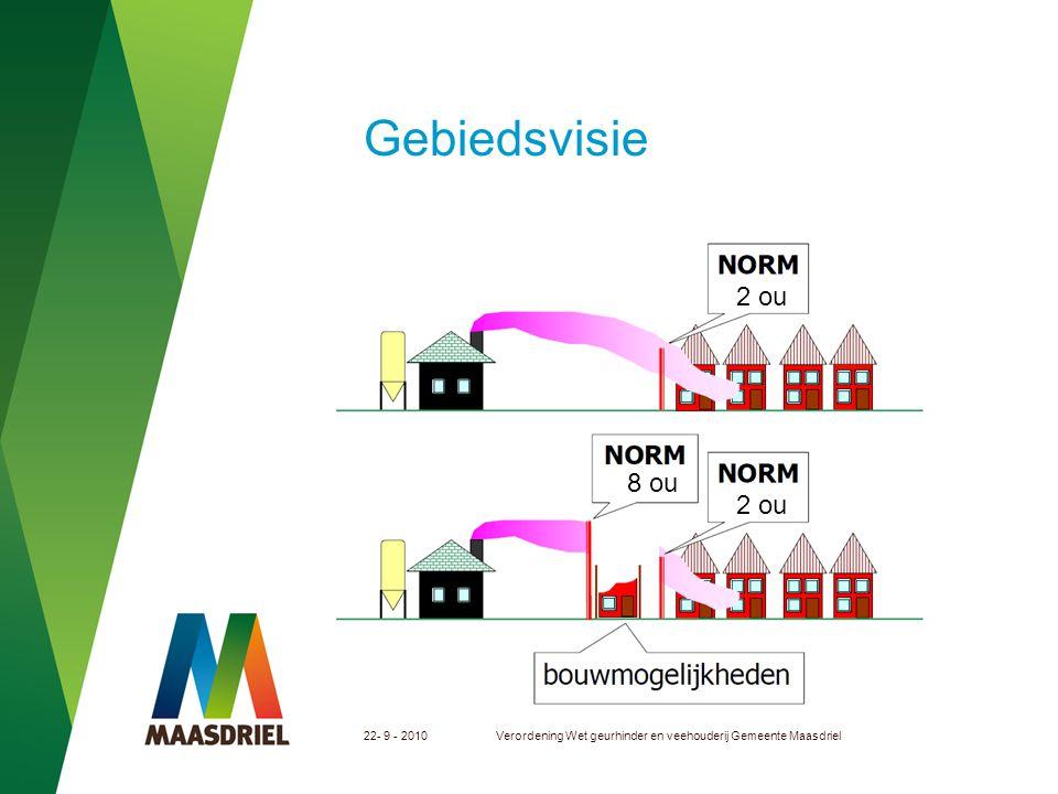 Gebiedsvisie 2 ou 8 ou 22- 9 - 2010 Verordening Wet geurhinder en veehouderij Gemeente Maasdriel