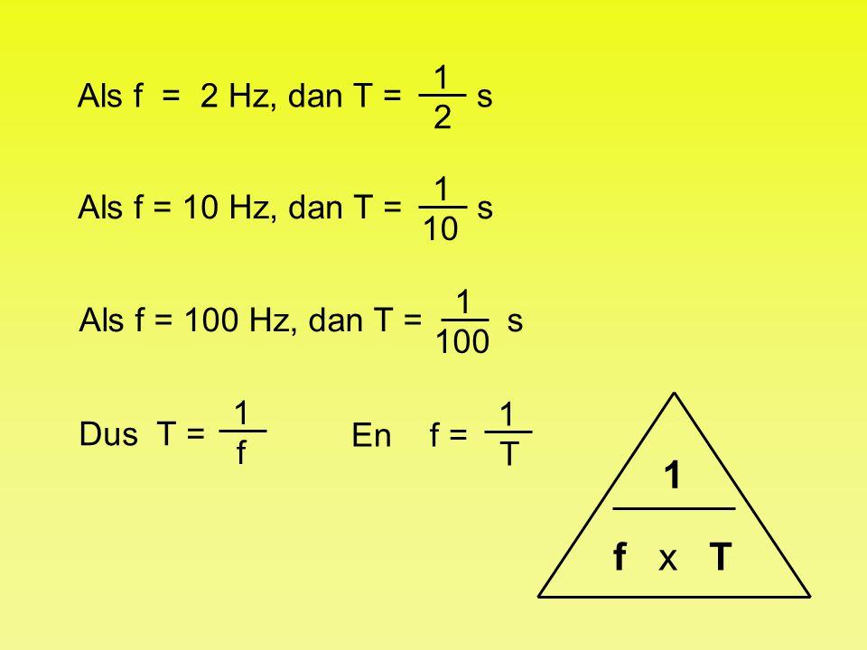 1 f x T 1 Als f = 2 Hz, dan T = s 2 1 Als f = 10 Hz, dan T = s 10 1