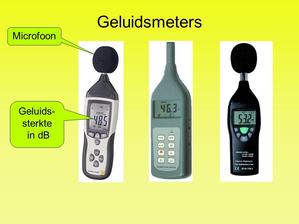 Geluidsmeters Microfoon Geluids-sterkte in dB
