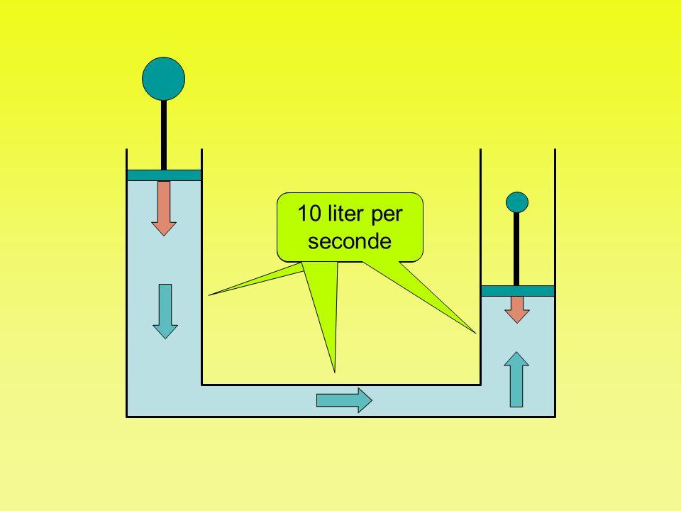10 liter per seconde 10 liter per seconde 10 liter per seconde