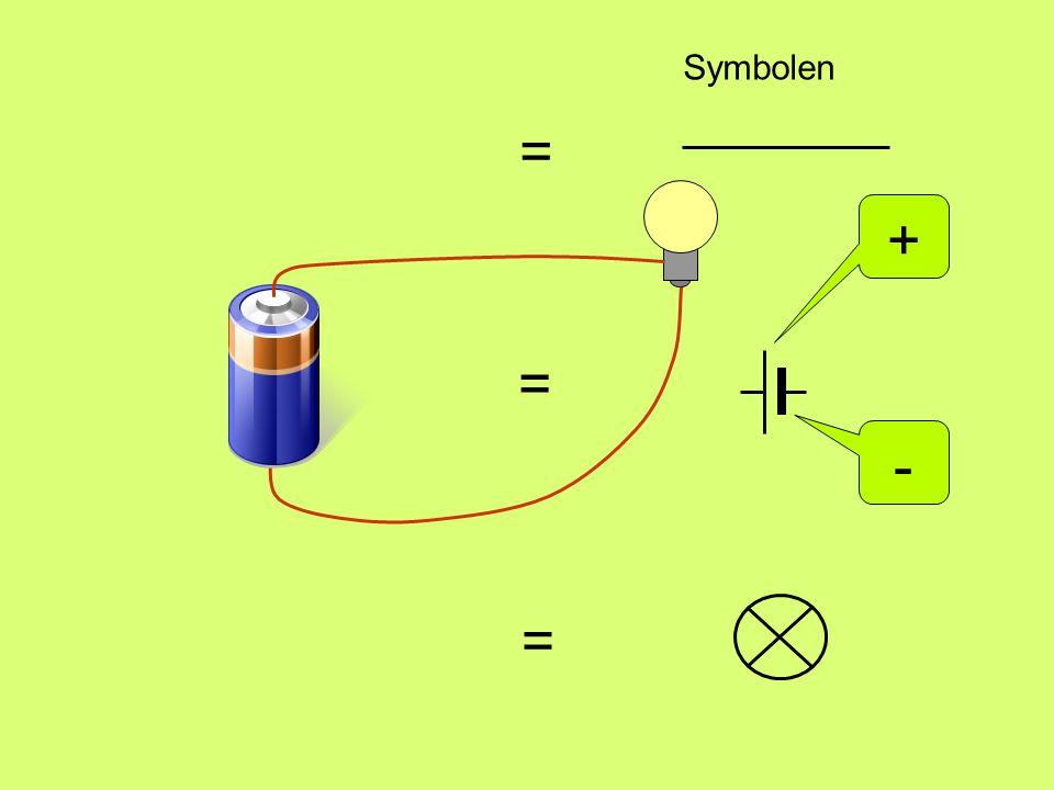 Symbolen = + = - =