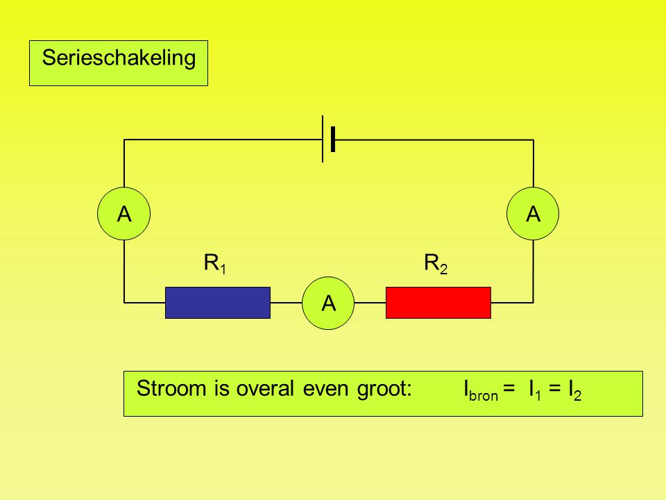 Serieschakeling A A R1 R2 A Stroom is overal even groot: Ibron = I1 = I2