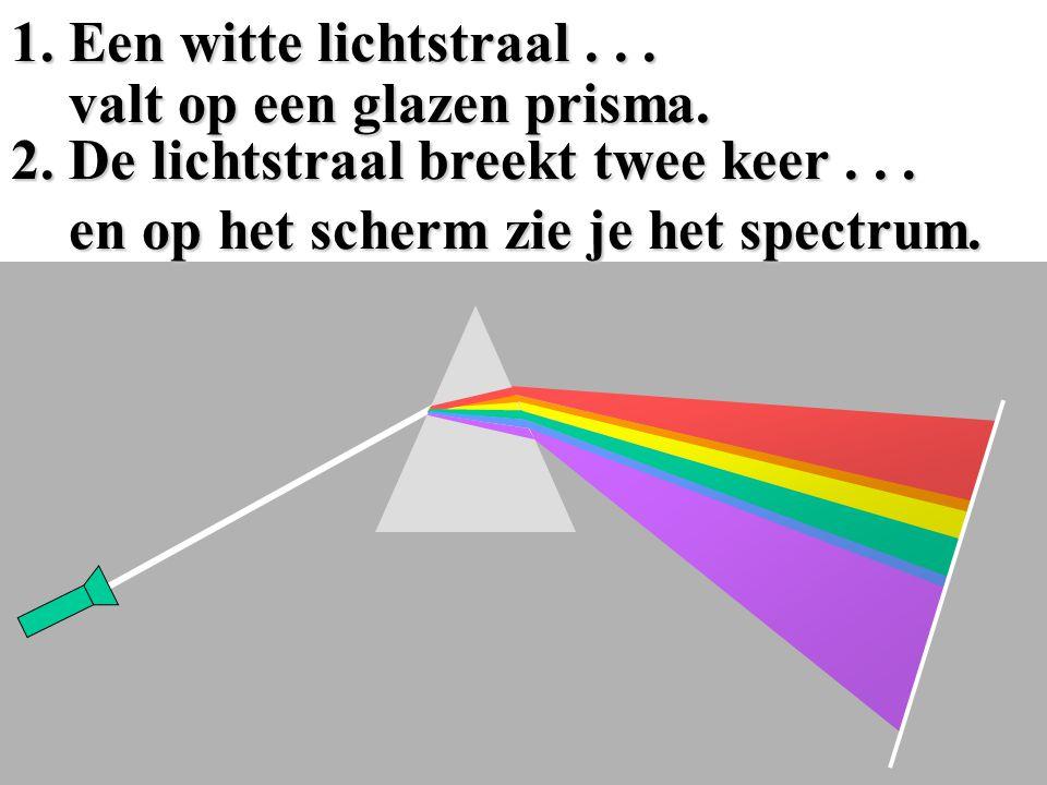 1. Een witte lichtstraal . . . valt op een glazen prisma. 2. De lichtstraal breekt twee keer . . .
