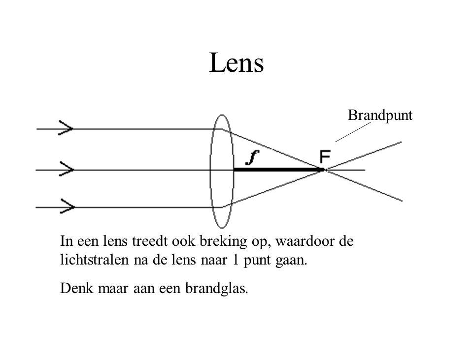 Lens Brandpunt. In een lens treedt ook breking op, waardoor de lichtstralen na de lens naar 1 punt gaan.