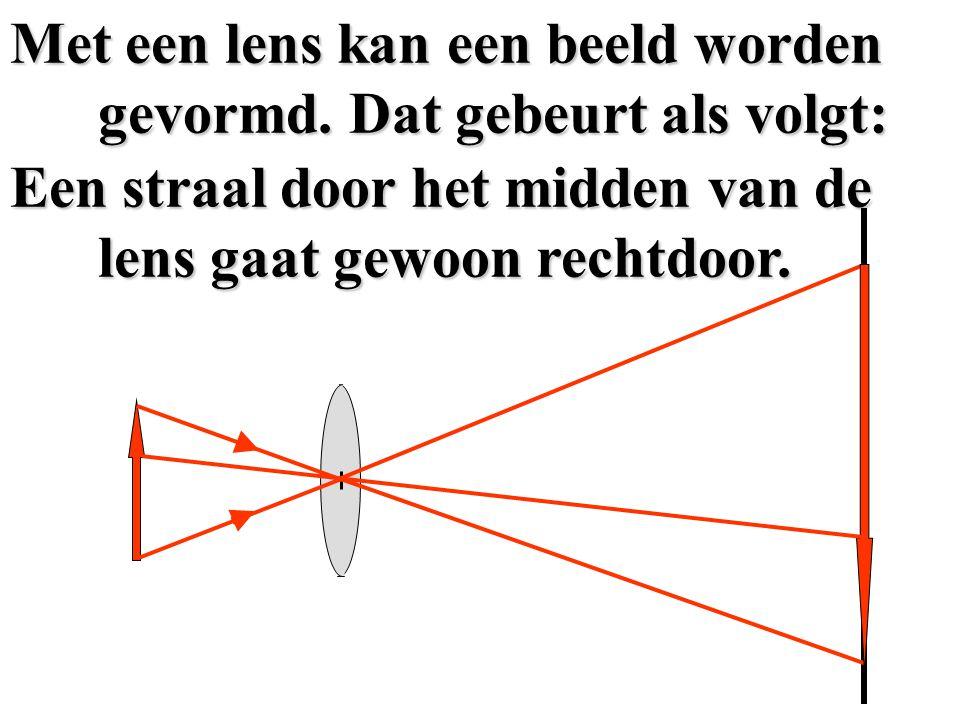 Met een lens kan een beeld worden gevormd. Dat gebeurt als volgt: