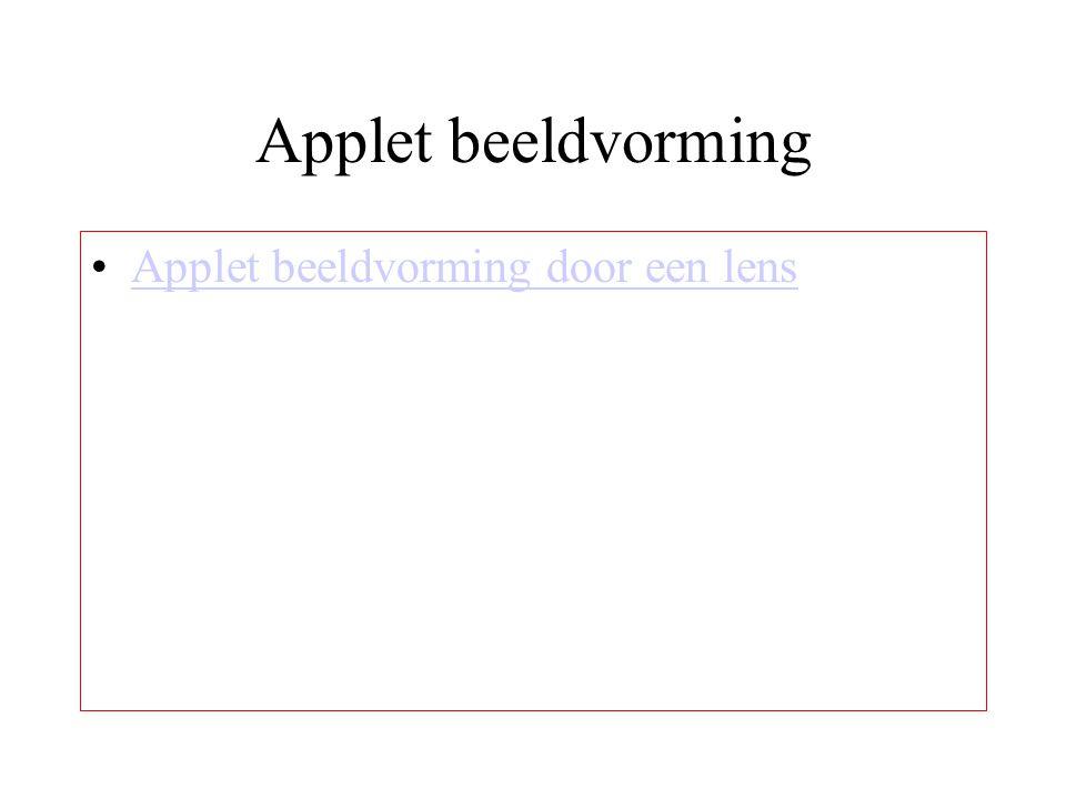 Applet beeldvorming Applet beeldvorming door een lens