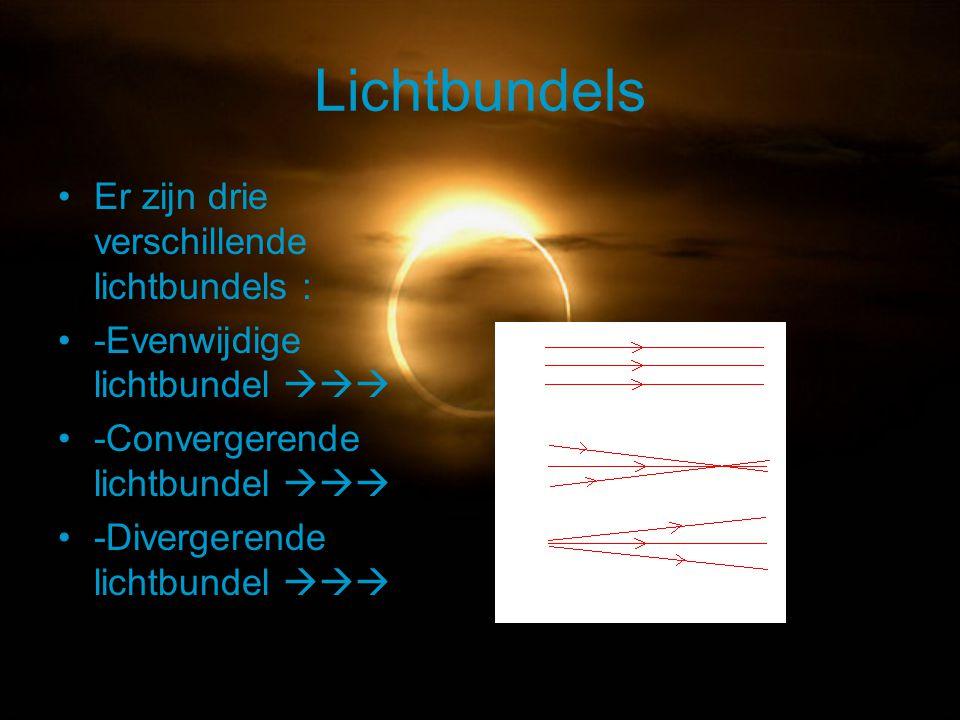 Lichtbundels Er zijn drie verschillende lichtbundels :