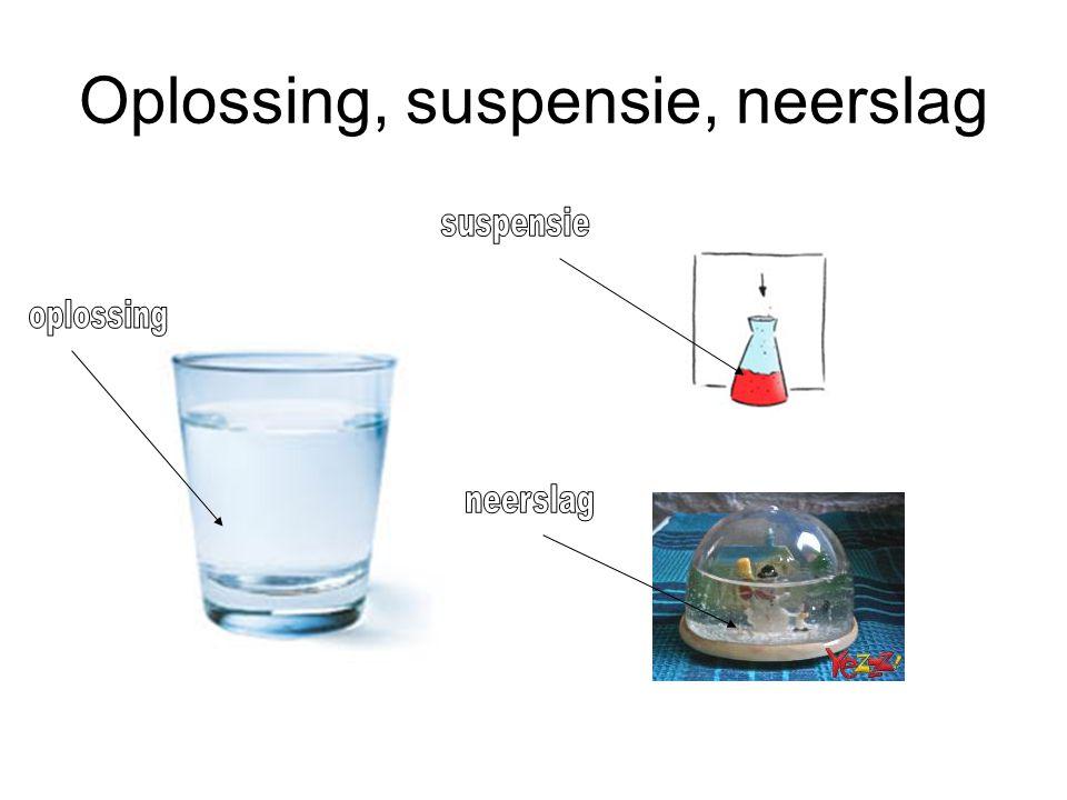 Oplossing, suspensie, neerslag