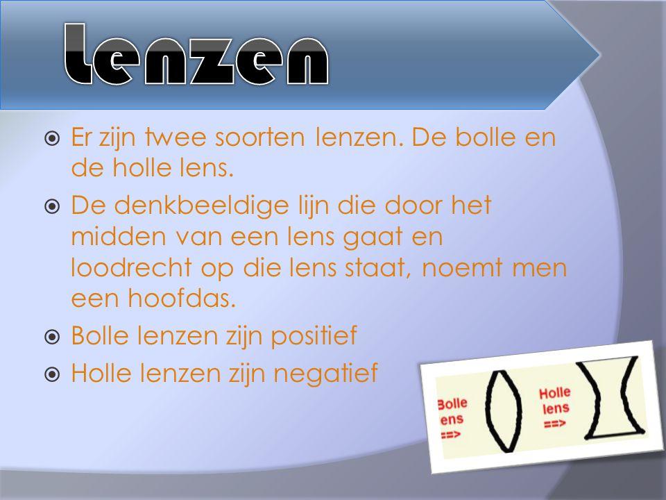 Lenzen Er zijn twee soorten lenzen. De bolle en de holle lens.