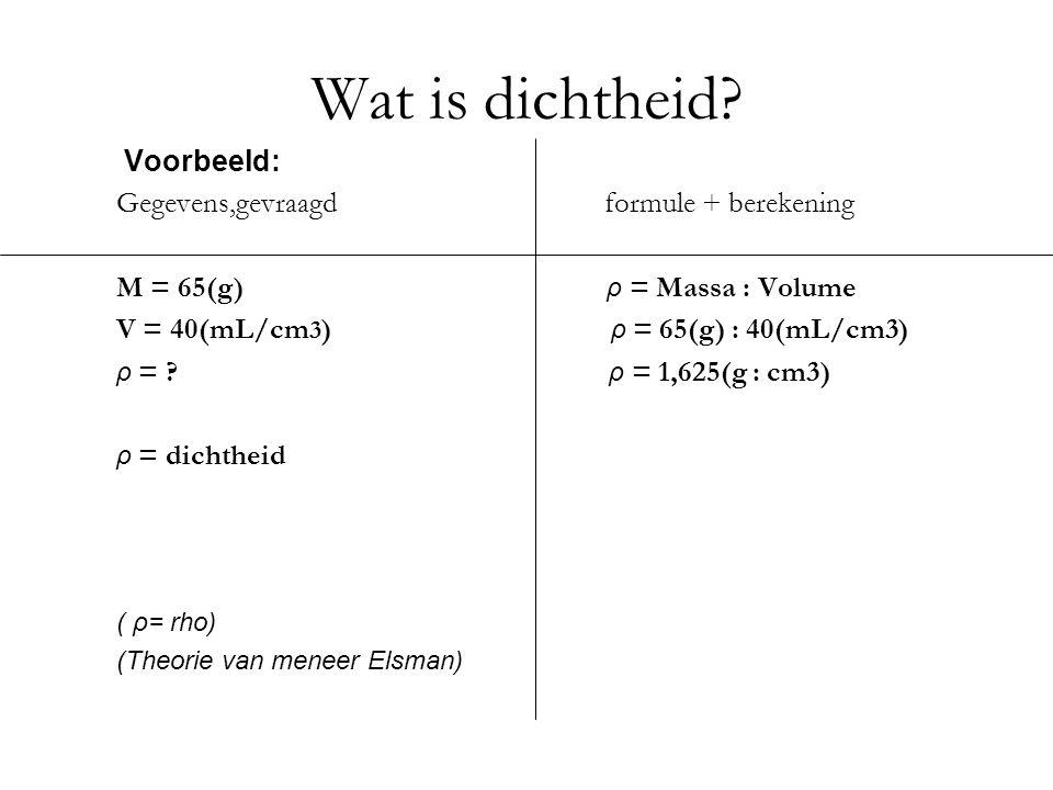 Wat is dichtheid Voorbeeld: Gegevens,gevraagd formule + berekening
