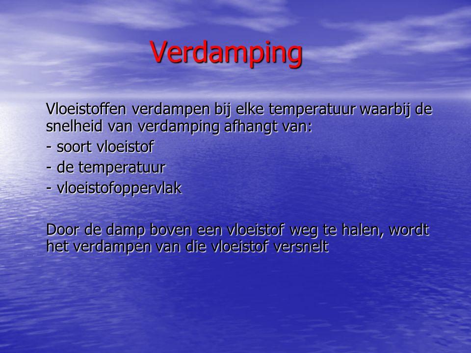 Verdamping Vloeistoffen verdampen bij elke temperatuur waarbij de snelheid van verdamping afhangt van: