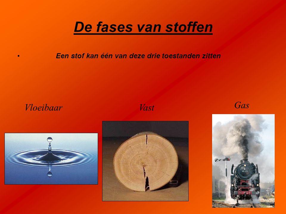 De fases van stoffen Gas Vloeibaar Vast