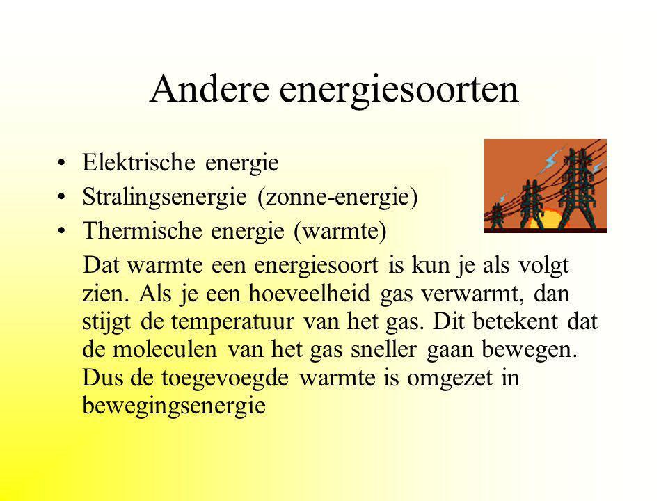 Andere energiesoorten