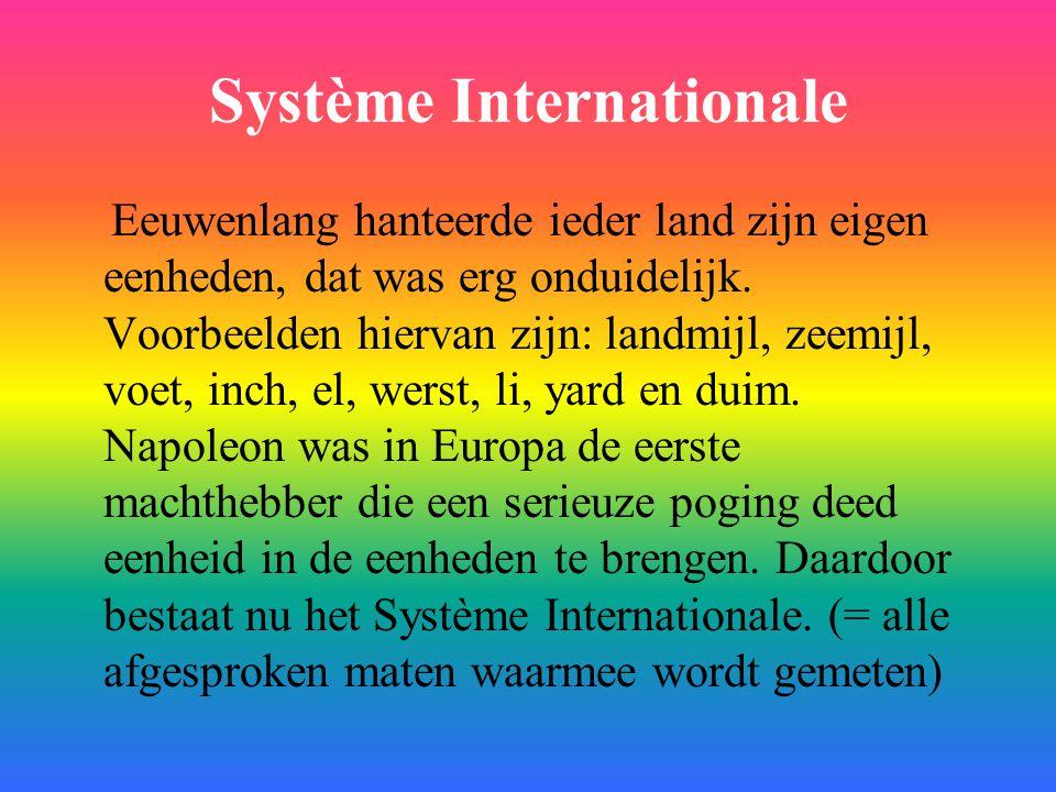 Système Internationale