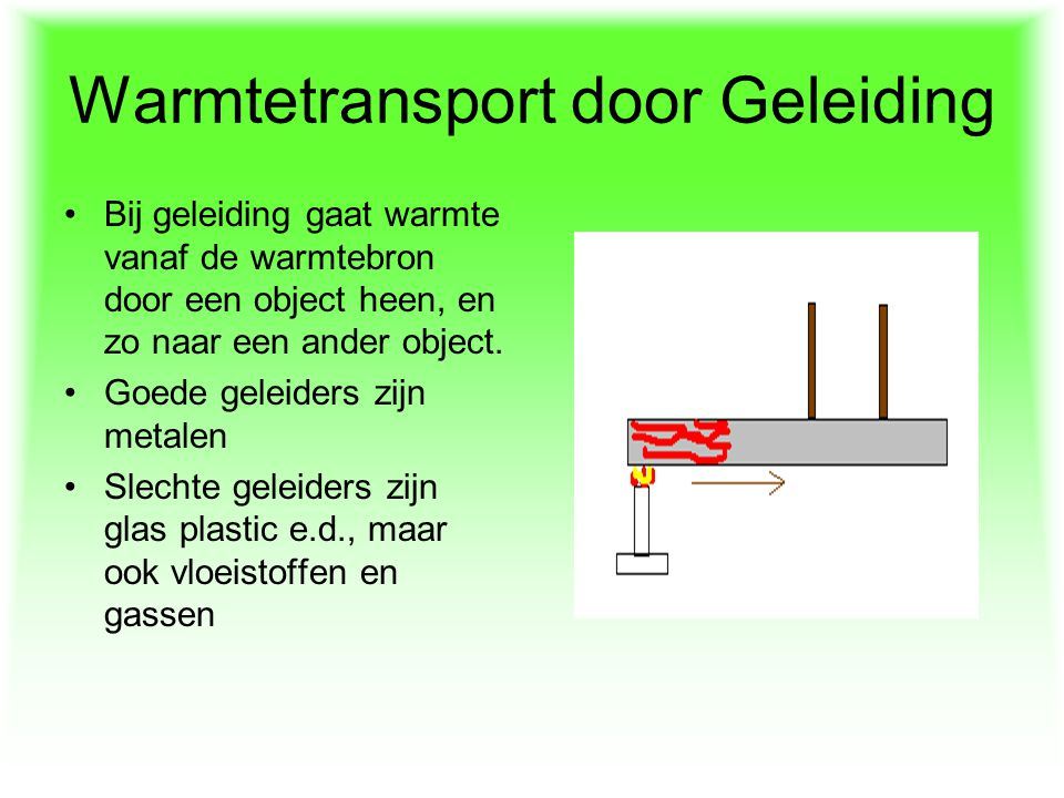 Warmtetransport door Geleiding