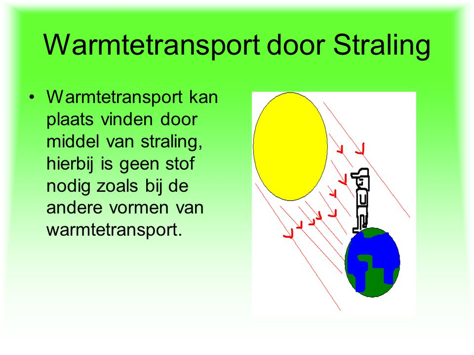 Warmtetransport door Straling