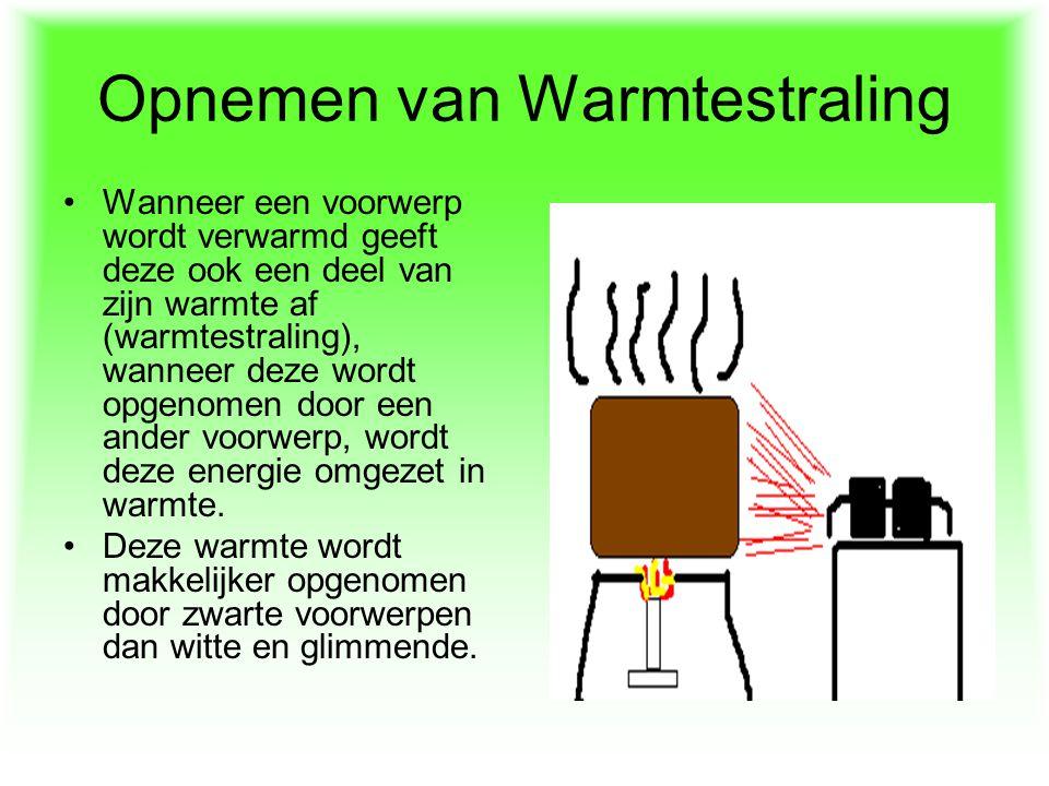 Opnemen van Warmtestraling