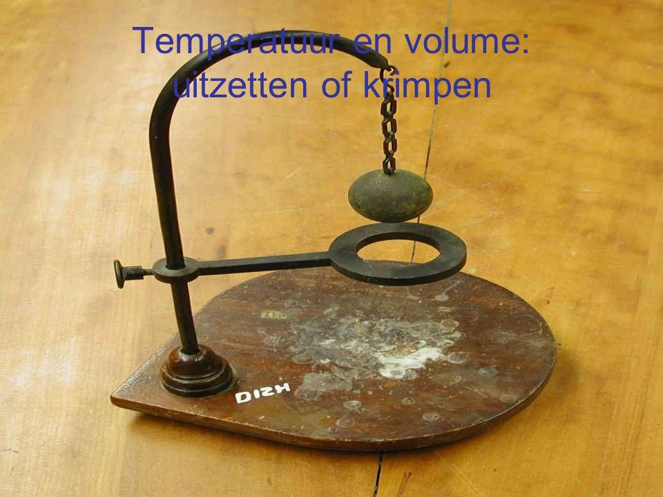 Temperatuur en volume: uitzetten of krimpen
