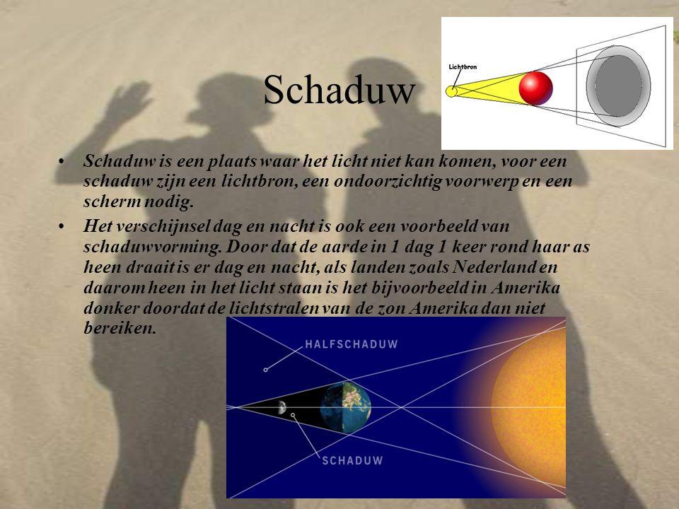 Schaduw Schaduw is een plaats waar het licht niet kan komen, voor een schaduw zijn een lichtbron, een ondoorzichtig voorwerp en een scherm nodig.