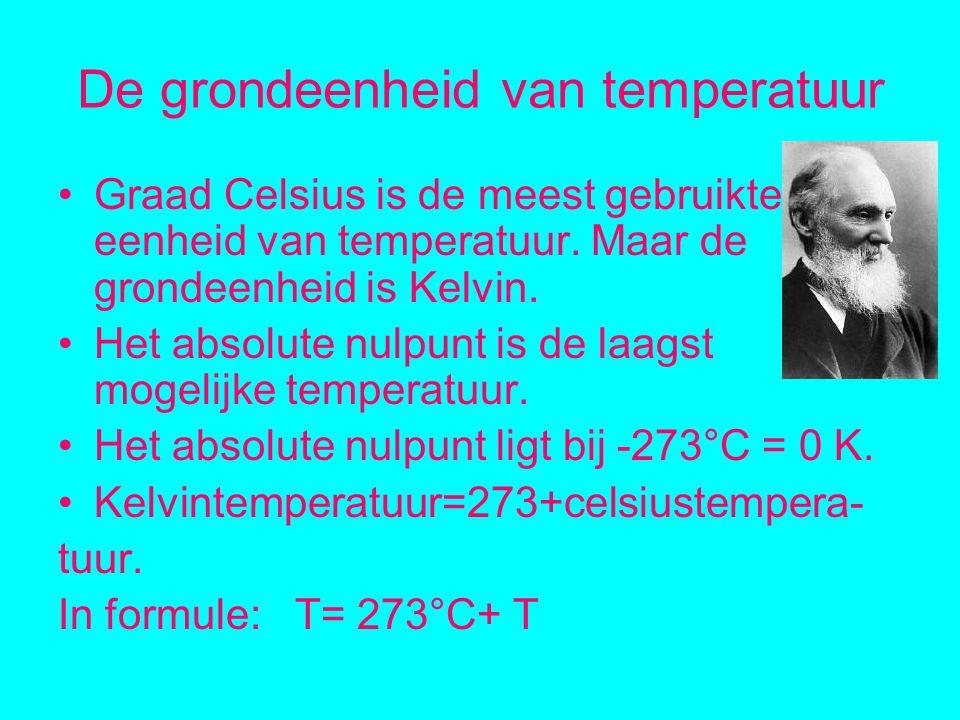 De grondeenheid van temperatuur