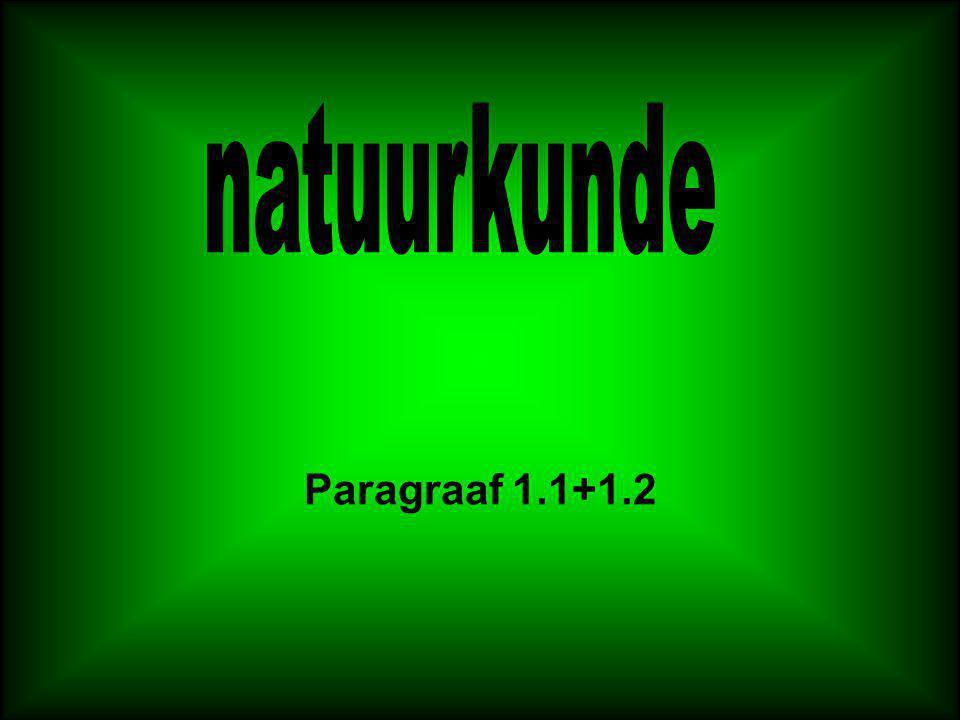 natuurkunde Paragraaf 1.1+1.2