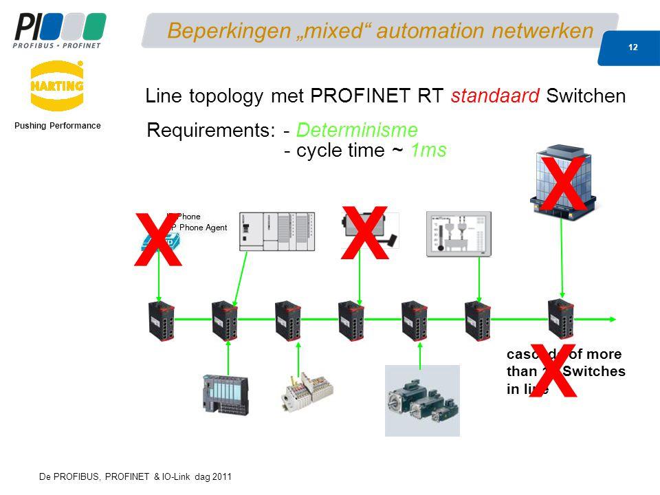 "Beperkingen ""mixed automation netwerken"