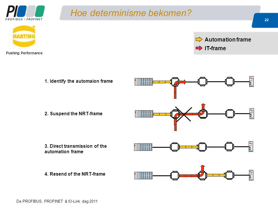 Hoe determinisme bekomen