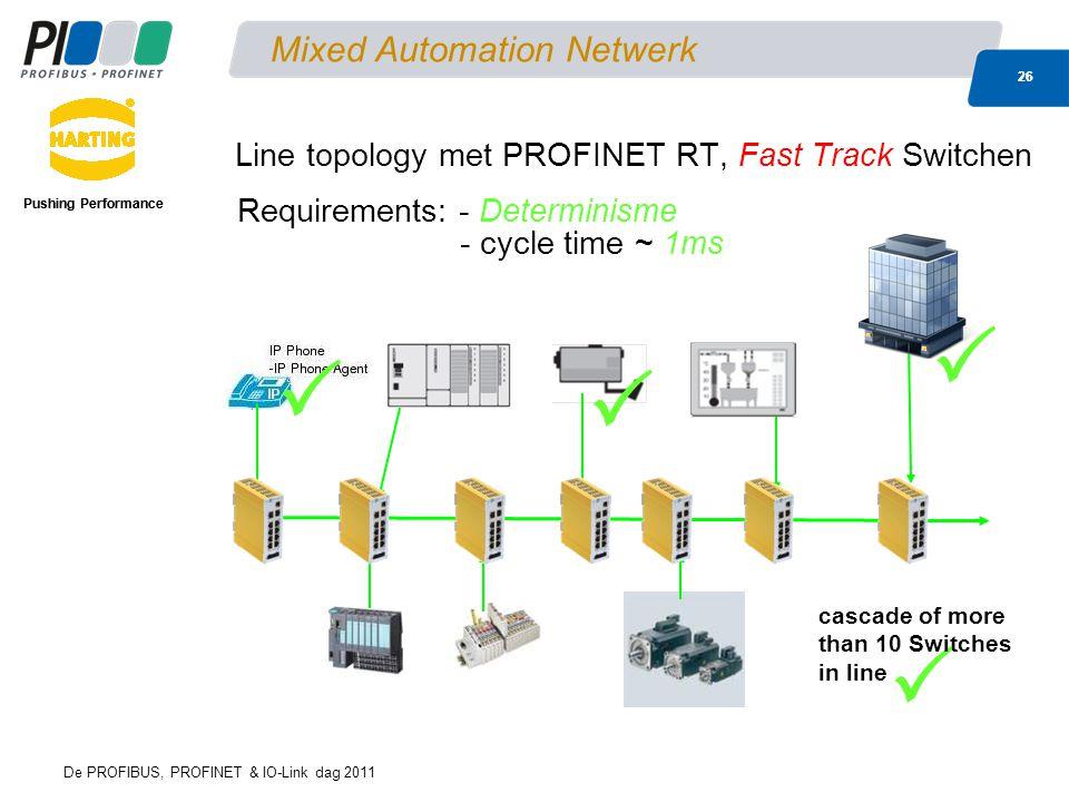 Mixed Automation Netwerk