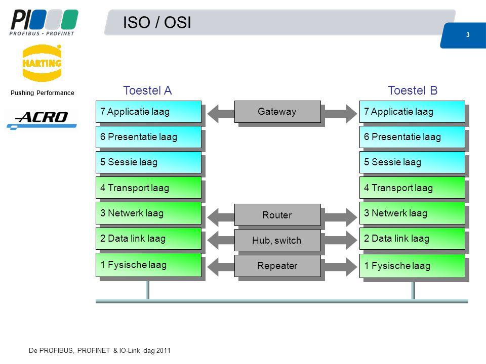 ISO / OSI Toestel A Toestel B 7 Applicatie laag 6 Presentatie laag