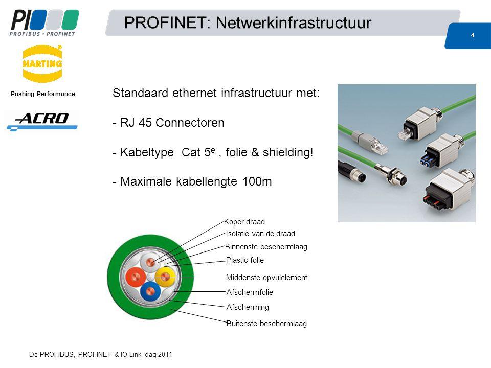 PROFINET: Netwerkinfrastructuur