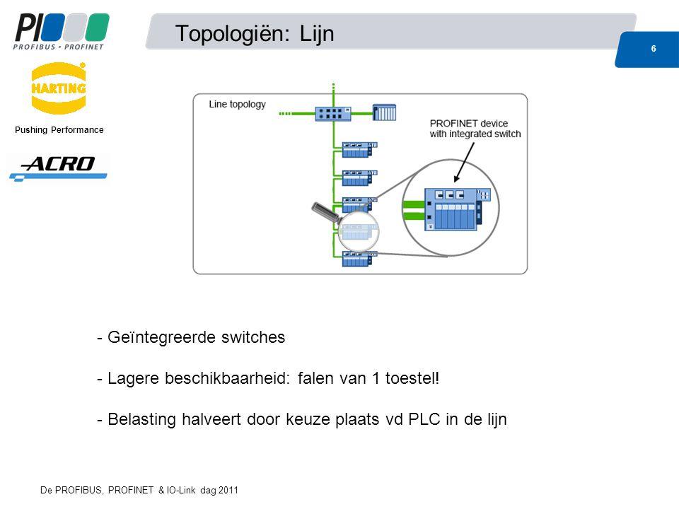 Topologiën: Lijn Geïntegreerde switches