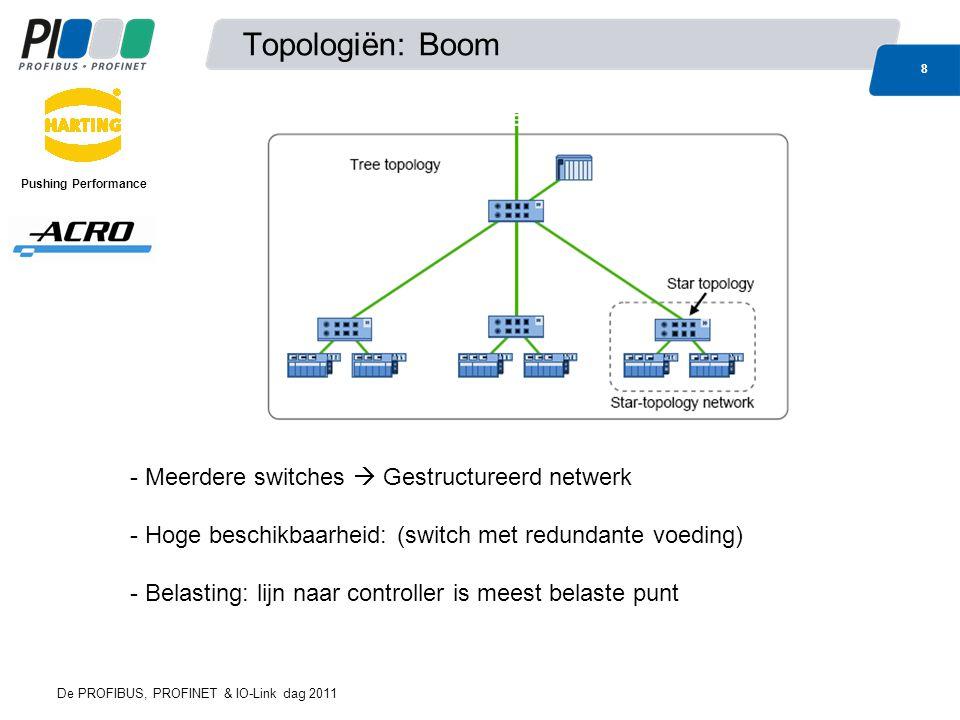 Topologiën: Boom Meerdere switches  Gestructureerd netwerk