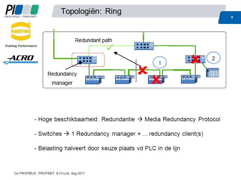 Topologiën: Ring Pushing Performance. Hoge beschikbaarheid: Redundantie  Media Redundancy Protocol.