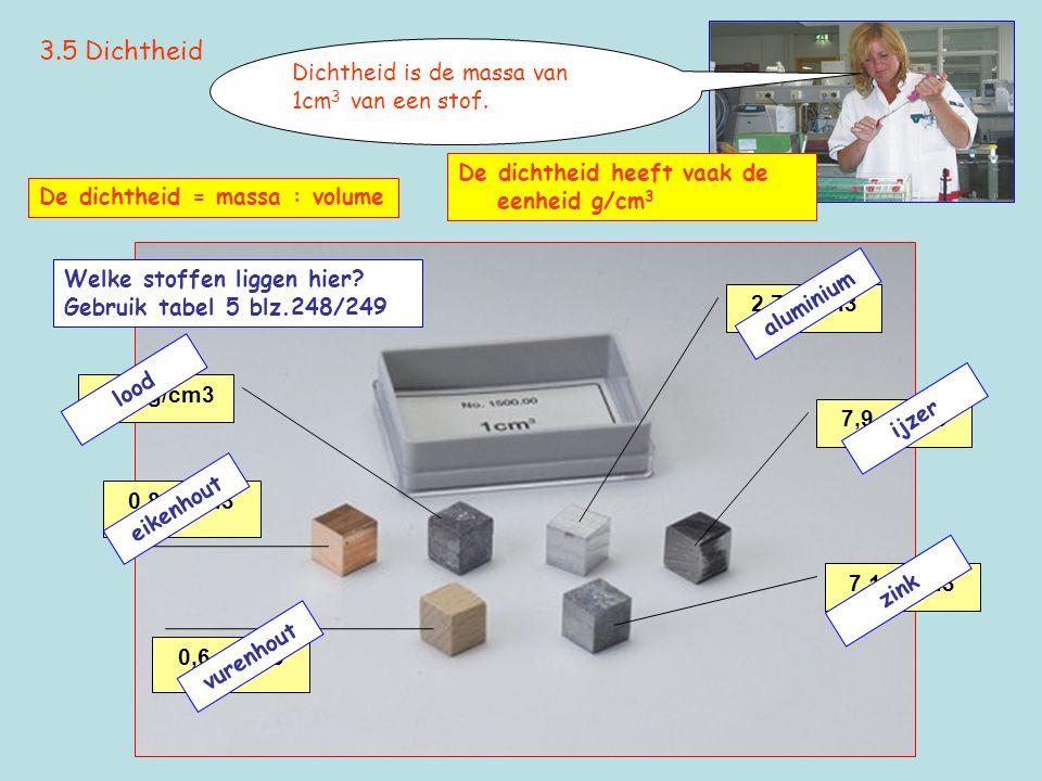 3.5 Dichtheid Dichtheid is de massa van 1cm3 van een stof.