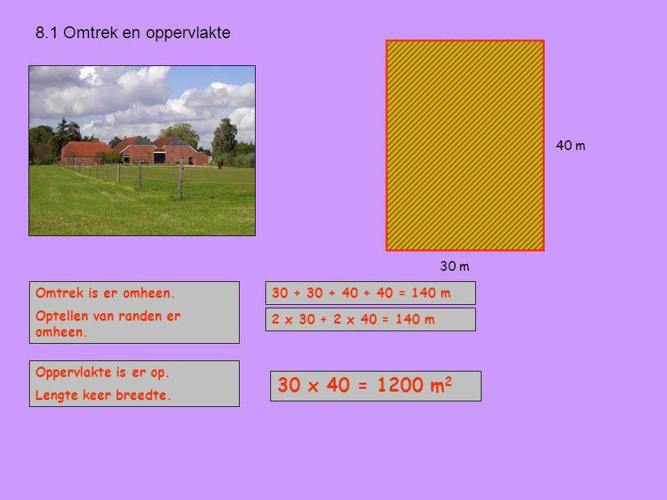 30 x 40 = 1200 m2 8.1 Omtrek en oppervlakte 40 m 30 m
