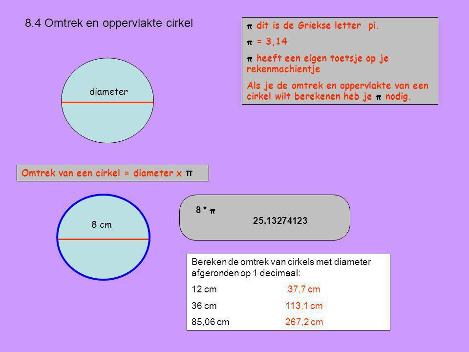 8.4 Omtrek en oppervlakte cirkel