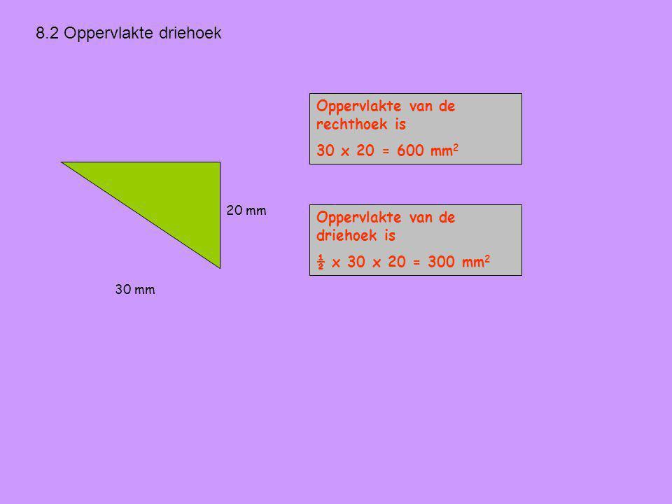 8.2 Oppervlakte driehoek Oppervlakte van de rechthoek is