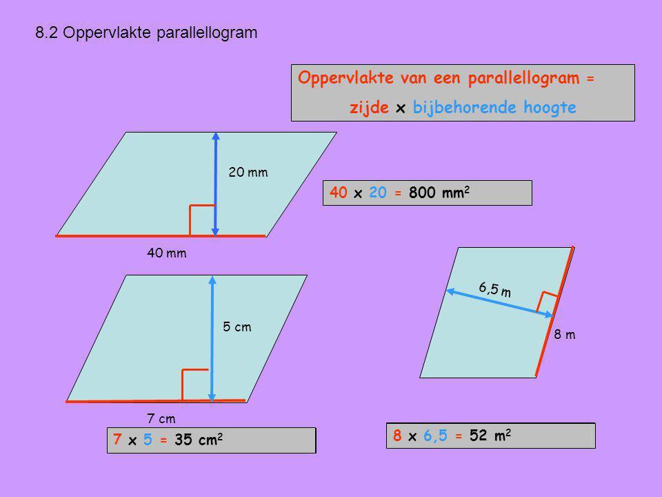 zijde x bijbehorende hoogte