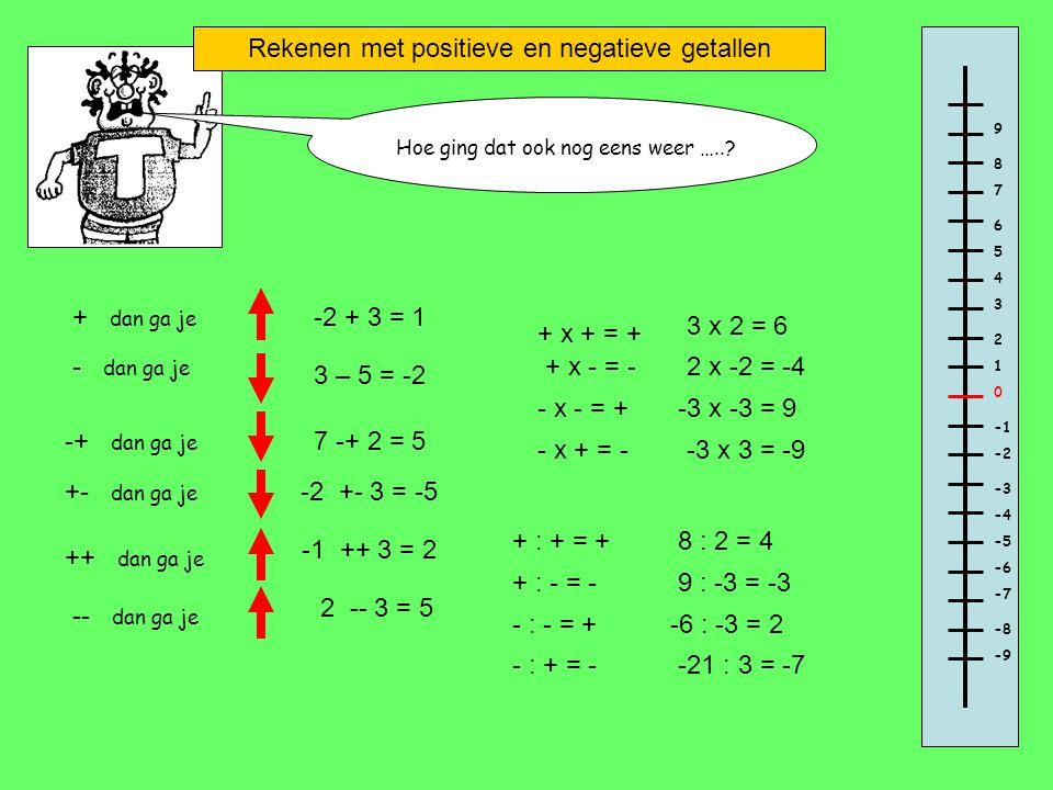 Rekenen met positieve en negatieve getallen