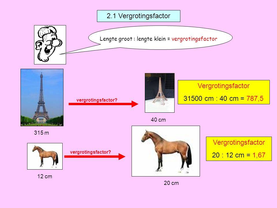2.1 Vergrotingsfactor Vergrotingsfactor 31500 cm : 40 cm = 787,5