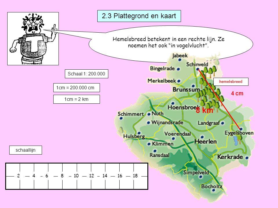 8 km 2.3 Plattegrond en kaart