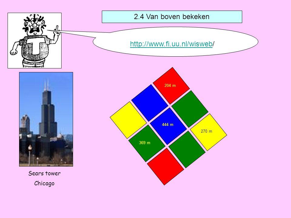 2.4 Van boven bekeken http://www.fi.uu.nl/wisweb/ Sears tower Chicago